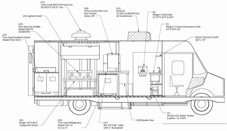Food Truck Layout Template Lovely Food Truck Layout Street Food Pinterest