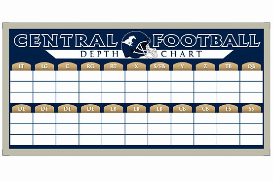 Football Depth Chart Template Excel format Fresh Depth Chart Boards Football Boards