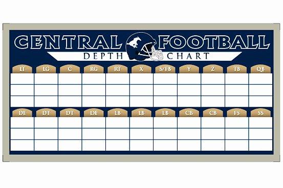 Football Depth Chart Template Excel format Fresh Depth Chart Boards Football Boards