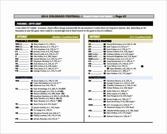 Football Depth Chart Template Excel format Lovely 9 Football Depth Chart Templates Doc Pdf Excel