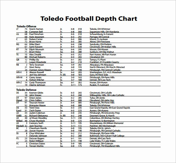 Football Depth Chart Template Excel format Luxury 9 Football Depth Chart Templates Doc Pdf Excel