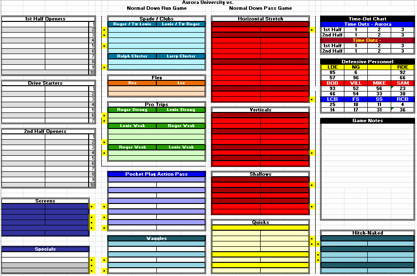 Football Play Call Sheet Template Excel Beautiful Index Of Cdn 3 2005 813