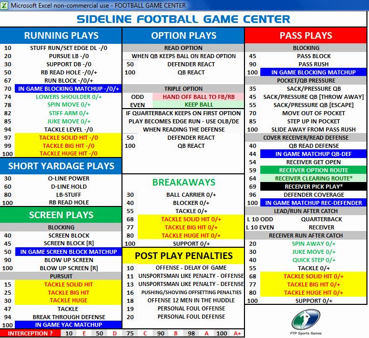 Football Play Call Sheet Template Excel Fresh 29 Of Football Play Call Sheet Template Excel