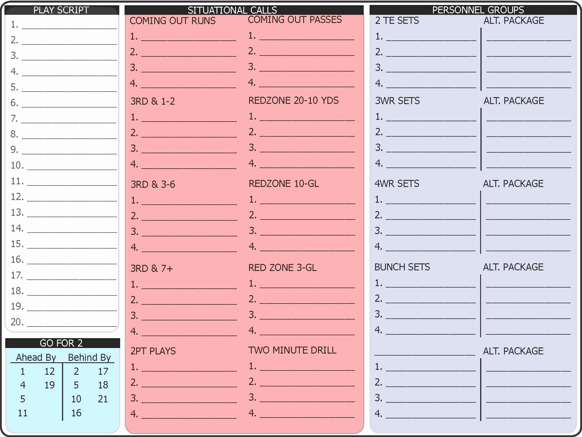 Football Play Call Sheet Template Excel Lovely Charting Football Plays Templates Tierianhenry