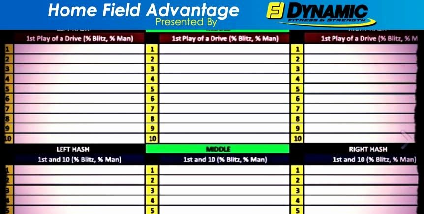 Football Play Call Sheet Template Excel Unique Index Of Cdn 17 2013 457