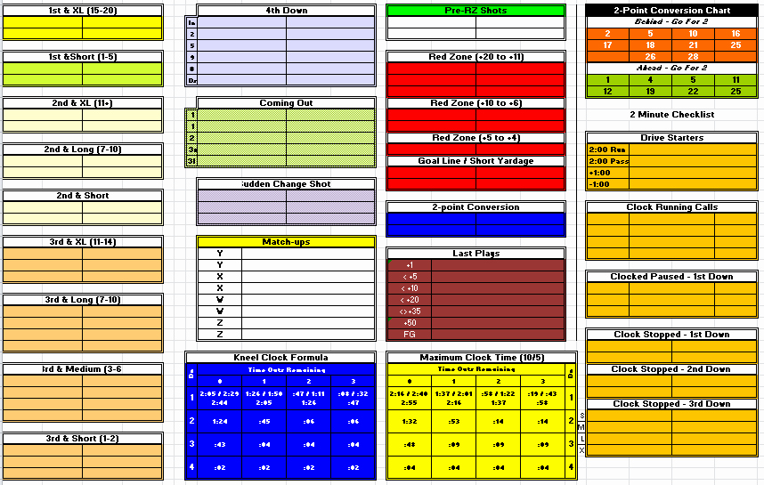 Football Play Call Sheet Template New 7 Best Of Printable Football Play Templates