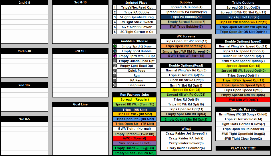 Football Play Call Sheet Template New Index Of Cdn 3 2005 813