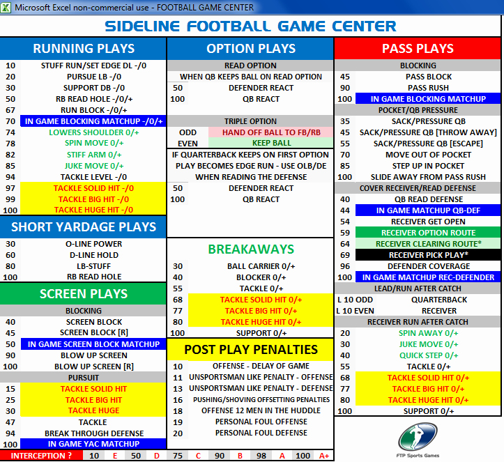 Football Play Sheet Template Beautiful 29 Of Football Play Call Sheet Template Excel