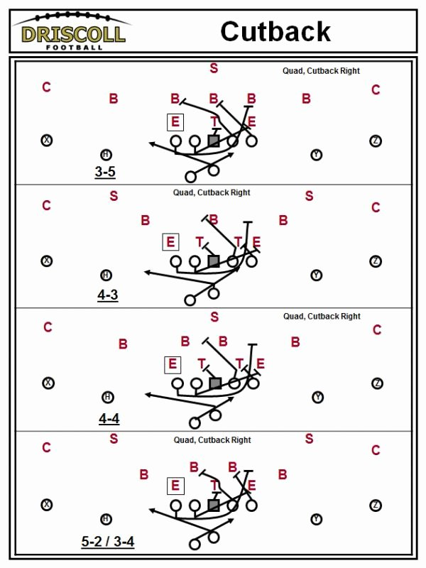 Football Play Template Fresh Football Playbook Template