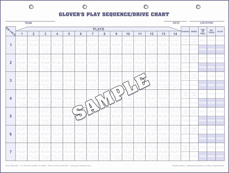 Football Play Template Lovely Double Wing Play Call Sheet