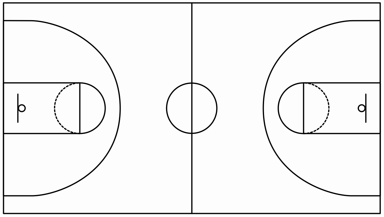 Football Play Template Printable Best Of Basketball solution