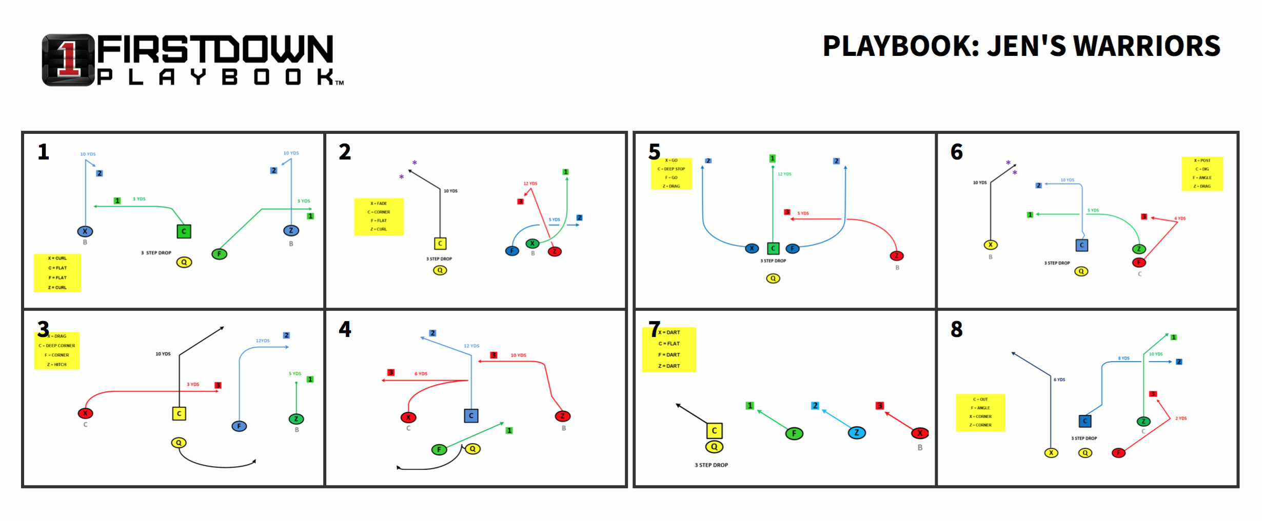 Football Play Template Printable Fresh Football Play Drawing Template at Getdrawings