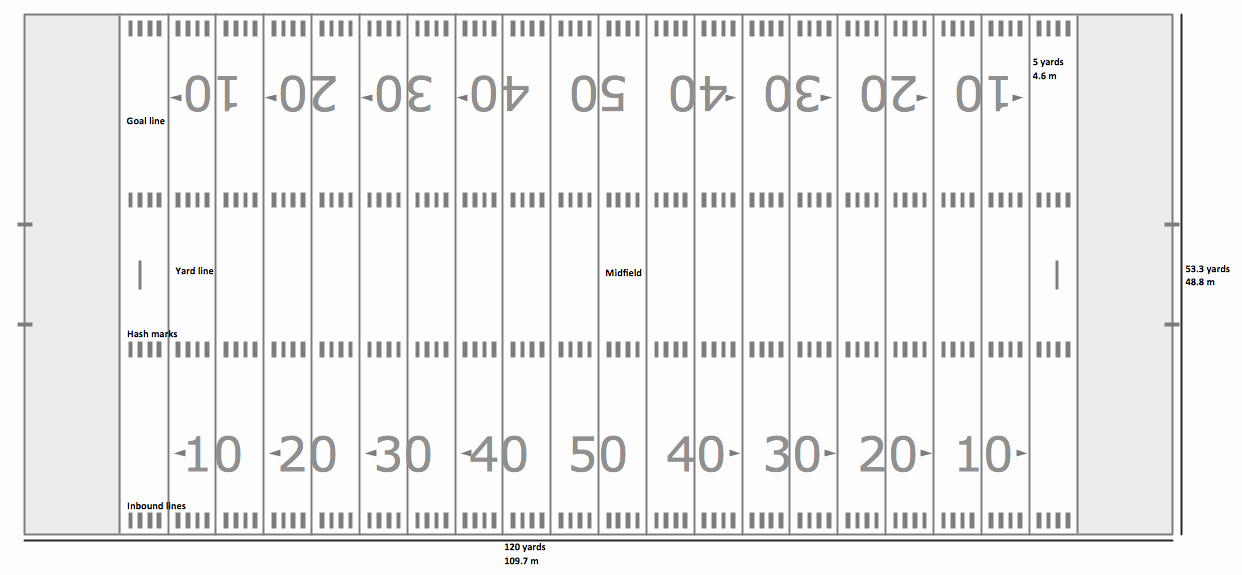 Football Play Template Printable Unique Football solution
