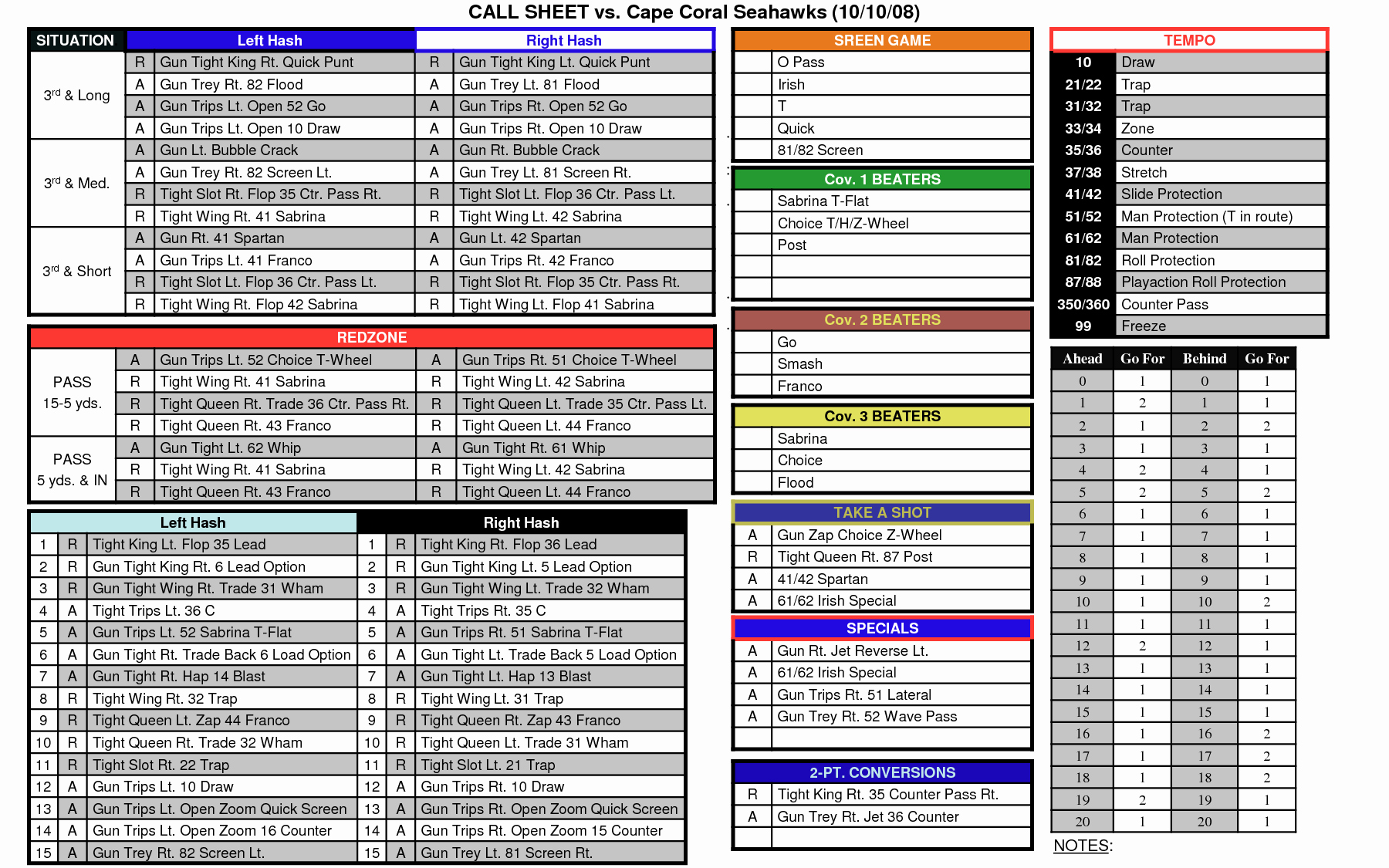 Football Play Template Unique 23 Of Football Call Sheet Template Excel