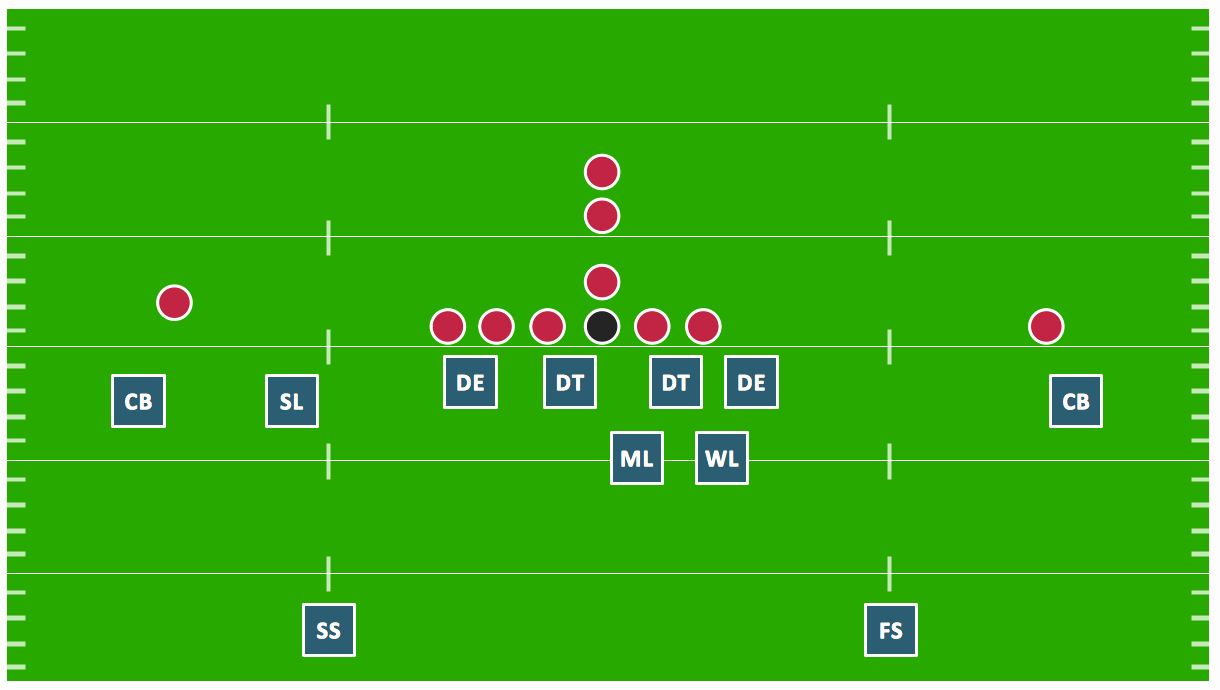 Football Playbook Template Beautiful Football solution