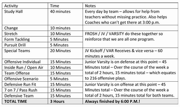 Football Practice Schedule Template Luxury some Description