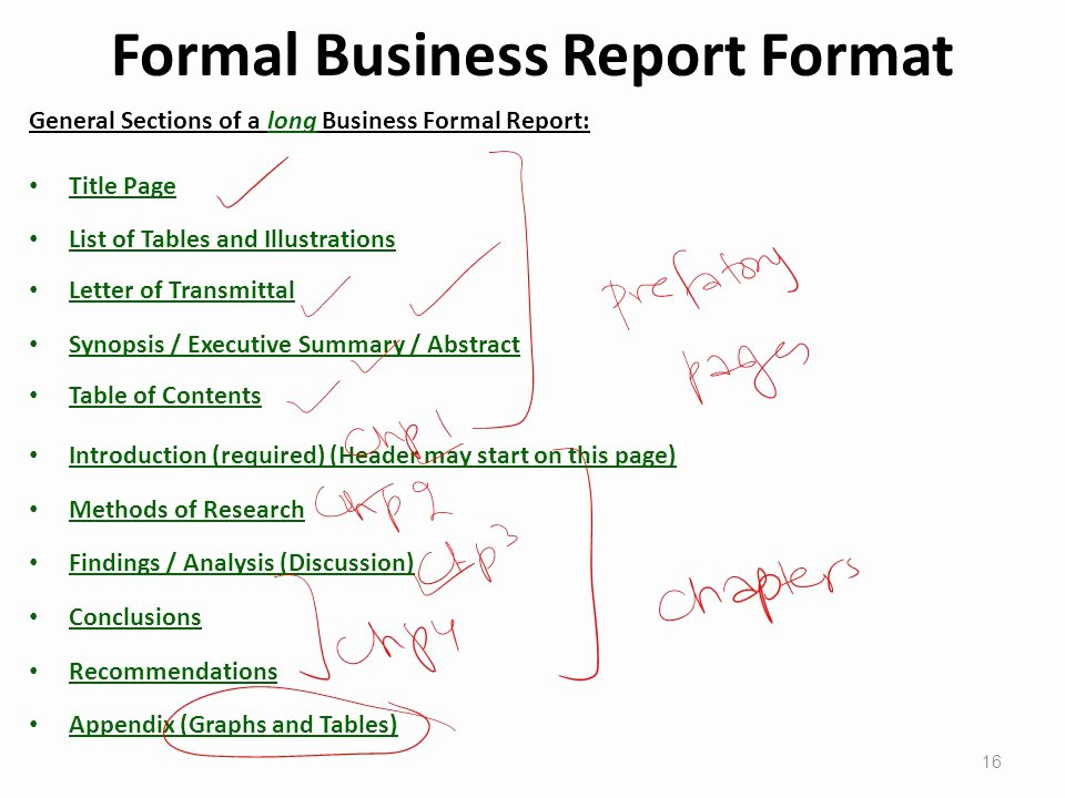 Formal Business Report Example Unique Recap Verbal Munication Non Verbal Munication Ppt