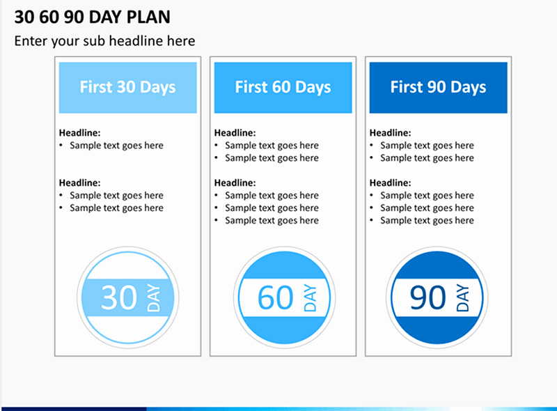 Free 30 60 90 Day Plan Template Word Elegant How to Make A 30 60 90 Day Plan