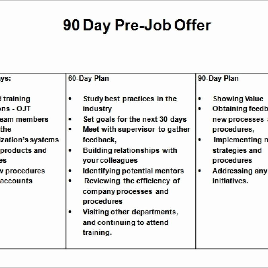 Free 30 60 90 Day Plan Template Word New 16 30 60 90 Day Sales Plan Template Free Sample Example