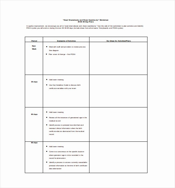 Free 30 60 90 Day Plan Template Word Unique 22 30 60 90 Day Plan Templates Pdf Doc