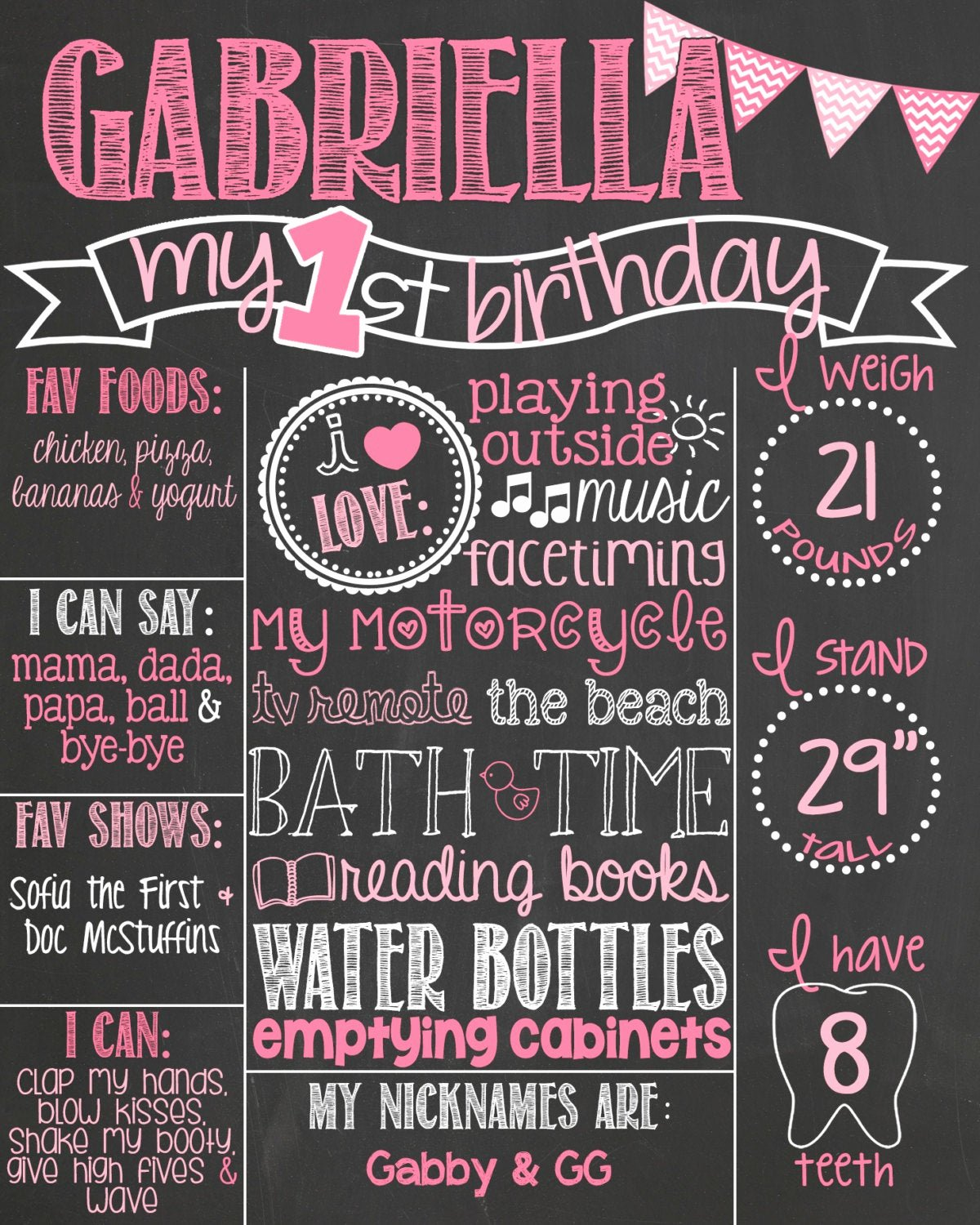 Free Birthday Chalkboard Template Elegant Chevron Pink First Birthday Chalkboard Poster Girl 1st