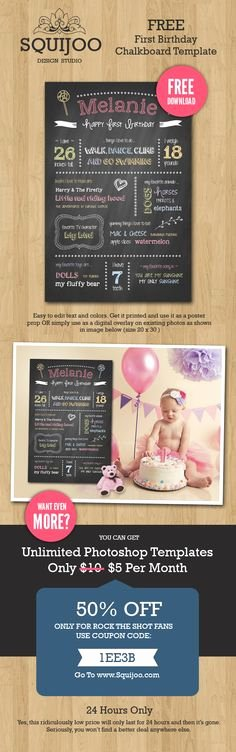 Free Birthday Chalkboard Template Fresh Free Download Birthday Chalkboard Sign Template and