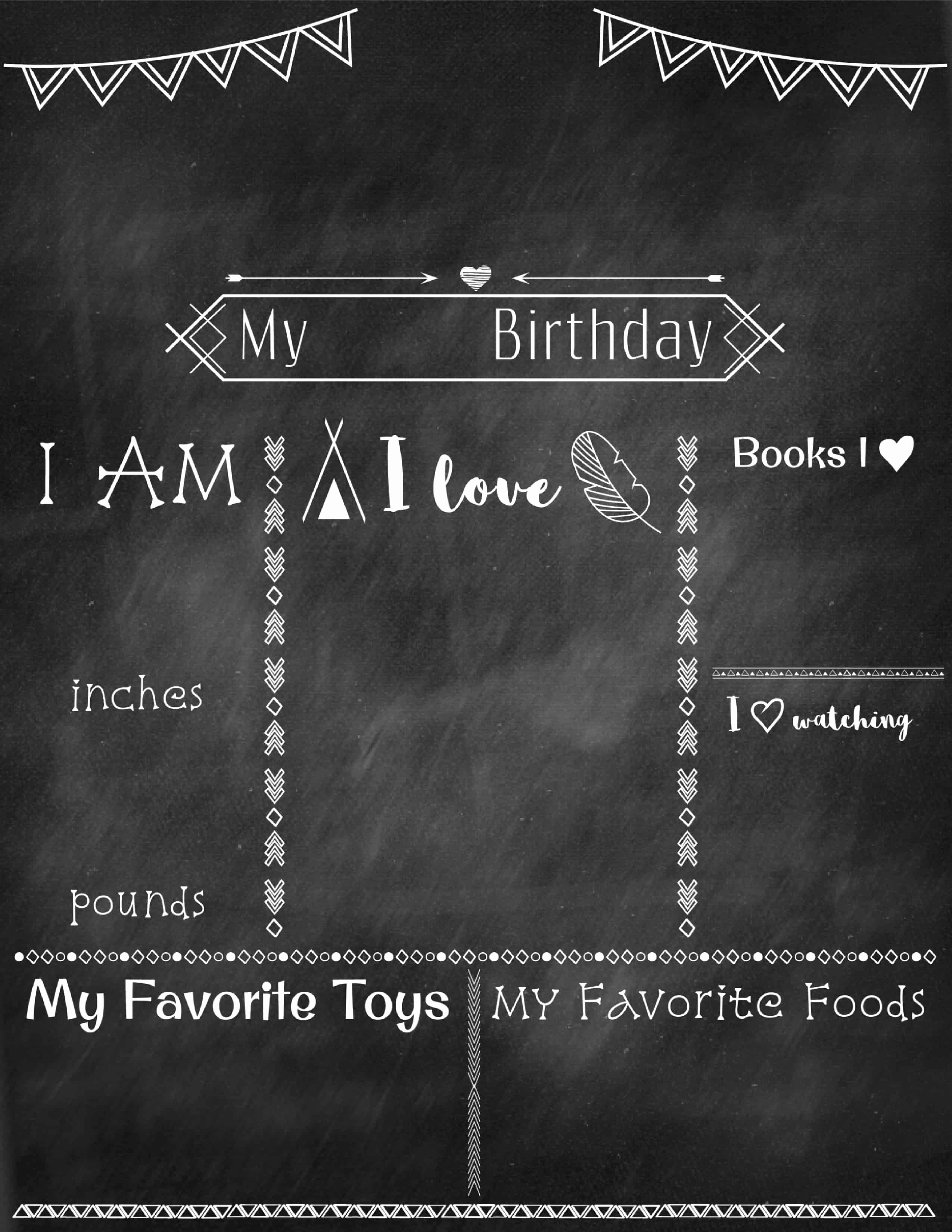 Free Birthday Chalkboard Template Inspirational Birthday Poster Template Free with Step by Step Tutorial