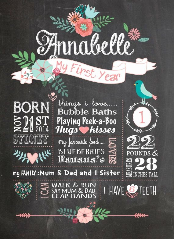 Free Birthday Chalkboard Template Inspirational First Birthday Chalkboard Poster Chalkboard Billboard