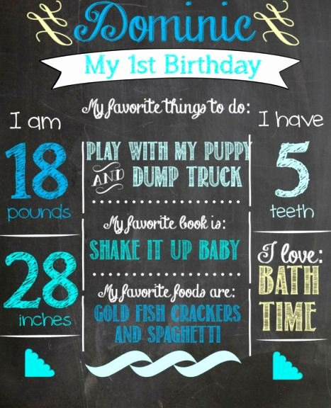 Free Birthday Chalkboard Template Luxury How to Make Your Own Super Cute Chalk Board Picture