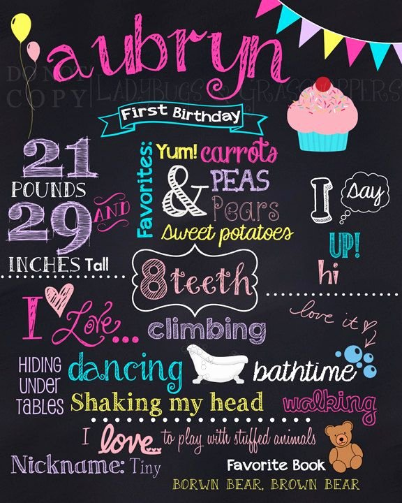 Free Birthday Chalkboard Template Unique Best 25 Birthday Chalkboard Ideas On Pinterest