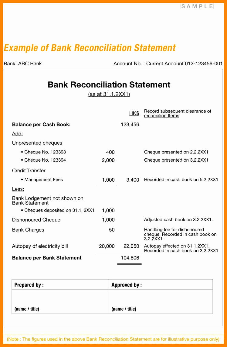 Free Fake Bank Statement New 18 Fake Bank Statement Generator