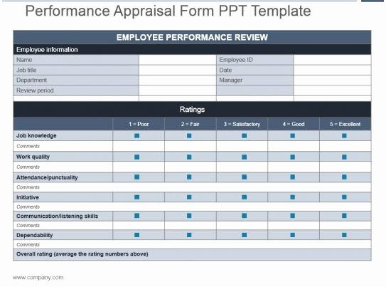 Free Firearms Website Templates Unique Performance Appraisal form Ppt Template