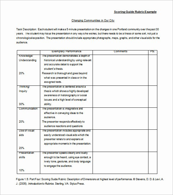 Free Printable Rubric Template Lovely Rubric Template 47 Free Word Excel Pdf format