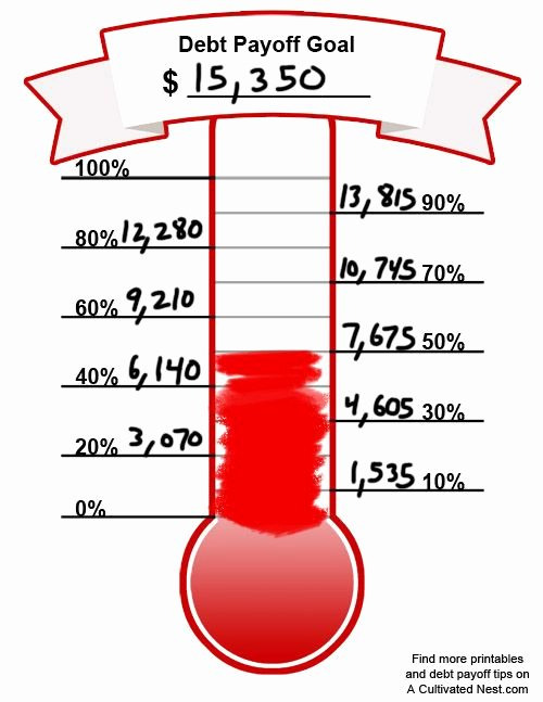 Free Printable thermometer Goal Chart Luxury Free Printable Debt thermometer Money Matters