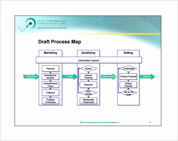 Free Process Map Template Best Of 10 Process Flow Chart Template Free Sample Example