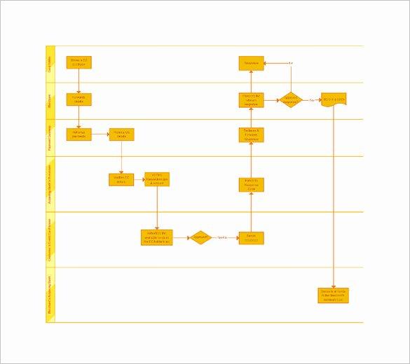 Free Process Map Template Elegant Excel Process Map Pertamini