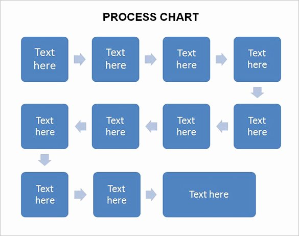 Free Process Map Template Luxury 40 Flow Chart Templates Free Sample Example format