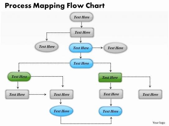 Free Process Map Template Unique Style Hierarchy Flowchart 1 Piece Powerpoint