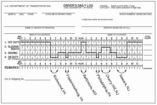 Free Truckers Log Book Template New Get Driver Log Book Spreadsheet Template Excel