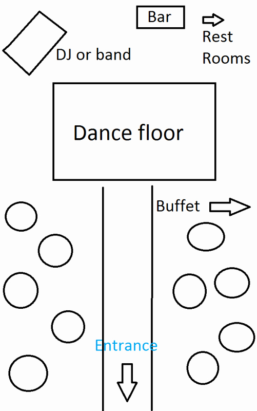 Free Wedding Floor Plan Template Inspirational How Would You Decorate This