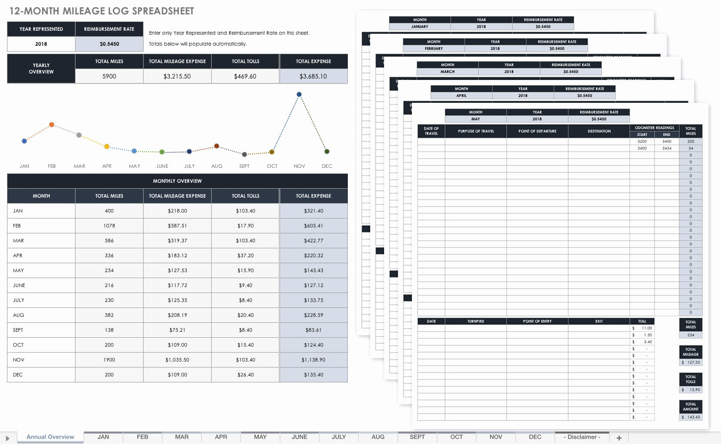 Fuel Log Book Template Excel Elegant Free Mileage Log Templates