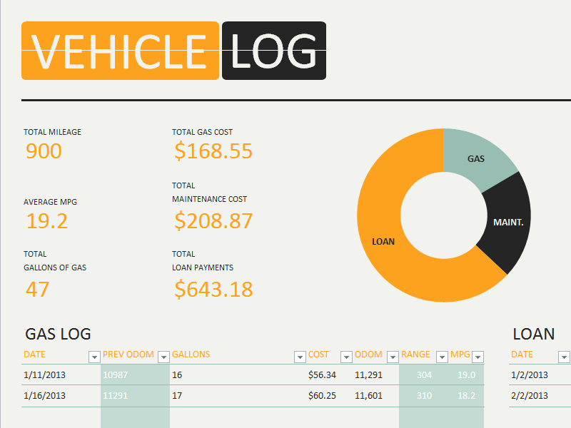Fuel Log Book Template Excel Lovely Vehicle Log Book for Microsoft Excel