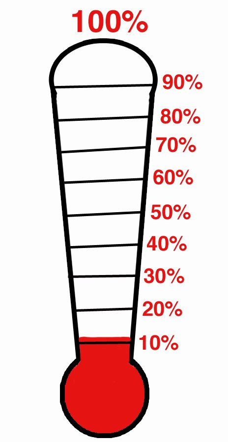 Fundraising Goal Chart Template Awesome Printable Fundraising thermometer Clipart Best