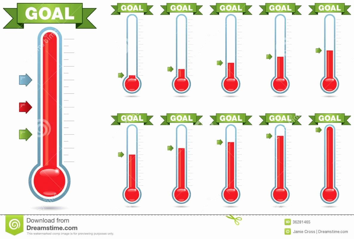 Fundraising Goal Chart Template Fresh Free Fundraising thermometer
