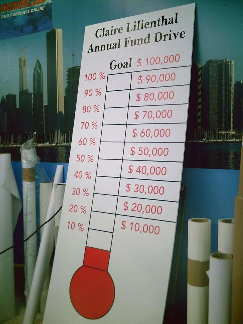 Fundraising Goal Chart Template Inspirational Fundraiser thermometer Have Goal Place at Front Of