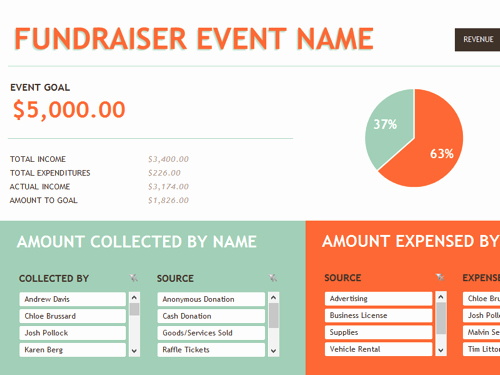 Fundraising Plan Template Free Beautiful 6 Free event Planning Templates to Kickstart Your Week