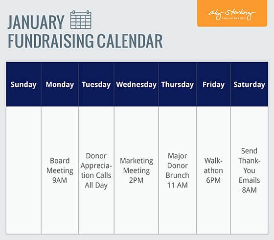Fundraising Plan Template Free Fresh Fundraising Plan Template