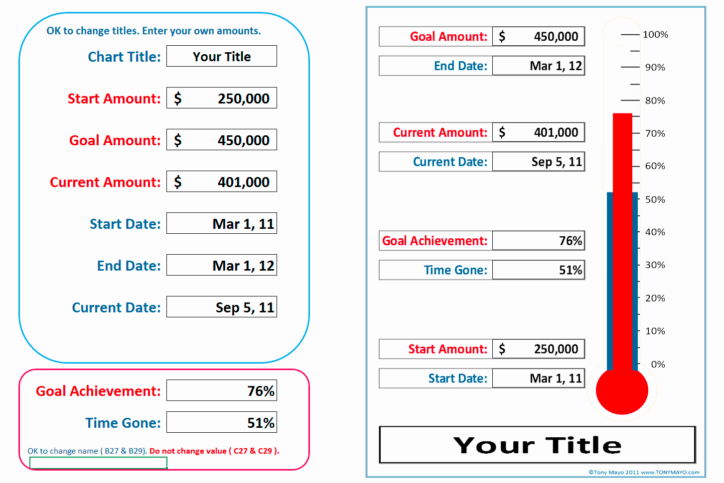 Fundraising thermometer Excel Awesome Goal thermometer Template Excel