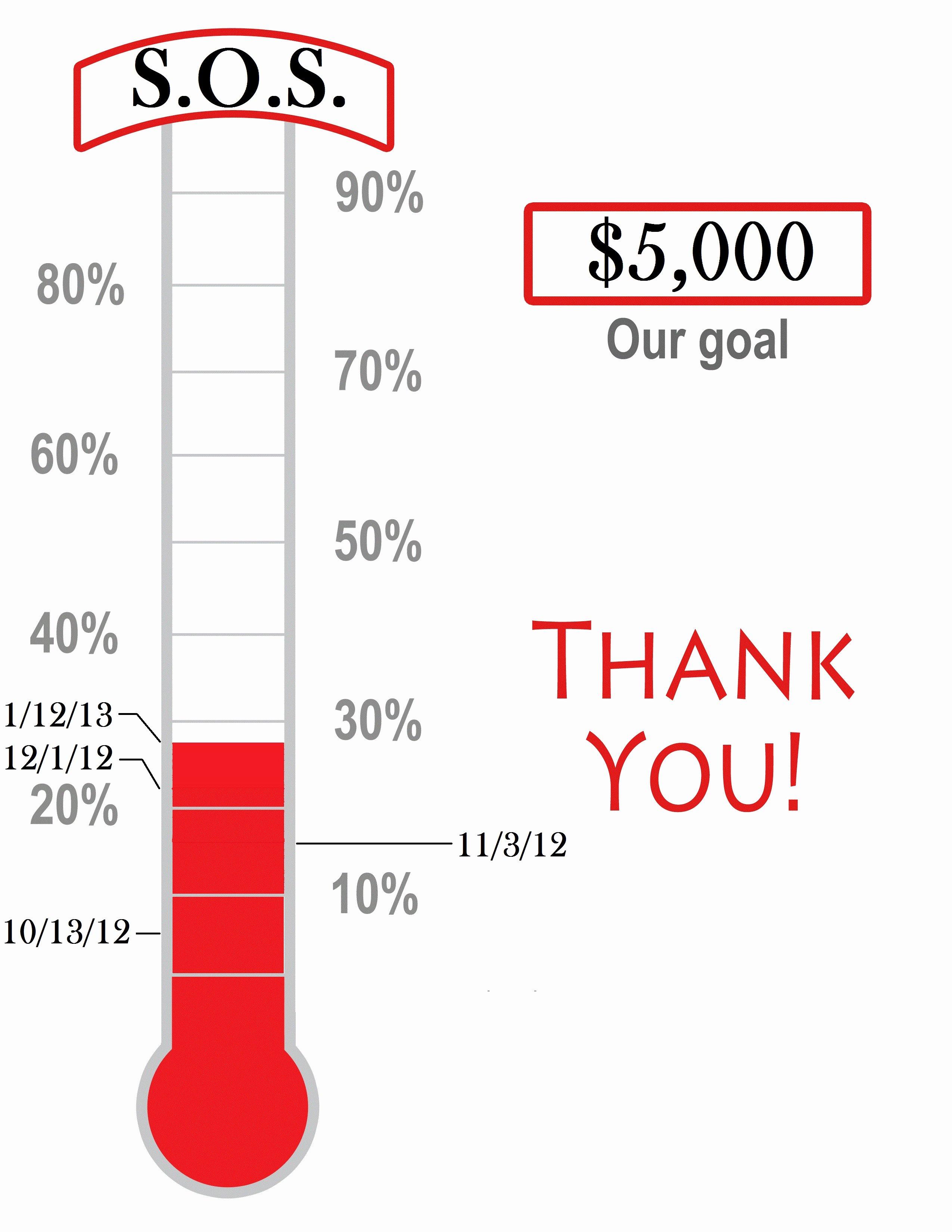 Fundraising thermometer Image Elegant Free Empty thermometer Download Free Clip Art Free Clip