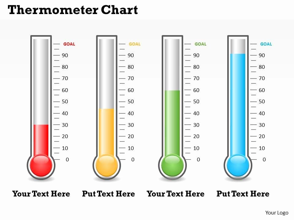 Fundraising thermometer Template Editable New thermometer Chart Powerpoint Template Slide